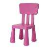 Детский стул Маммут IKEA темно-розовый