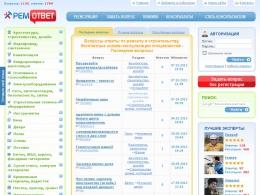 Сайт Remotvet.ru