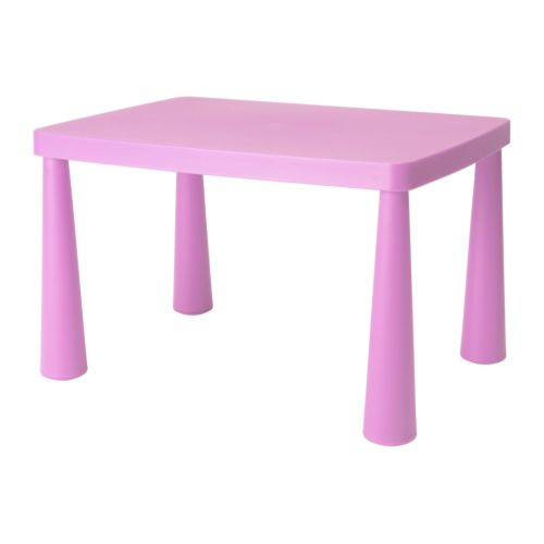 стол детский маммут Ikea отзывы