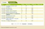 Сайт отзывов irecommend.ru