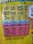 витамины, пищевая ценность