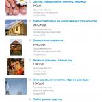 Сайт Avito.ru, объявления.