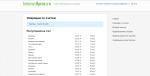 «InternetOpros.ru» поступления денег на счет
