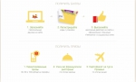 Акция Петелинка приглашает в Прованс: как получить баллы