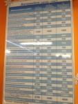Цены моечного комплекса в ТК Западный
