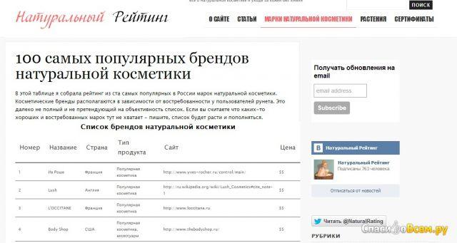 Сайт naturalrating.ru фото