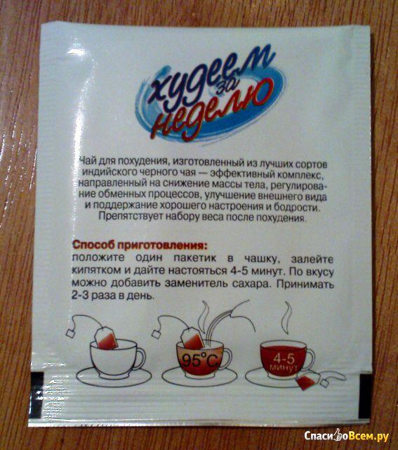 Рецепты вкусного чая для похудения