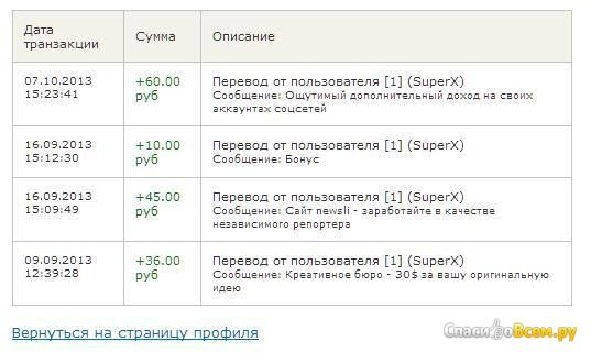Сайт imho24.ru фото