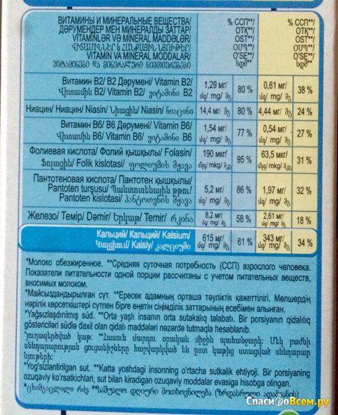 78af9ac1d24b Отзыв про Хлопья Nestle Fitness из цельной пшеницы