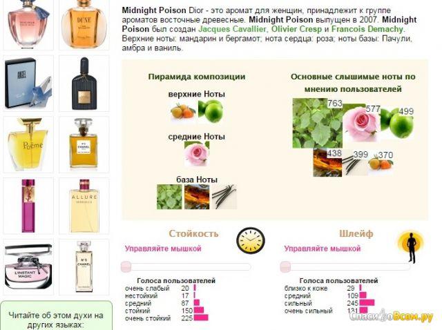 Сайт fragrantica.ru фото
