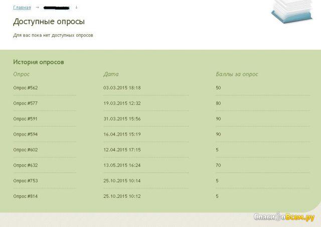 Сайт internetanketa.ru фото