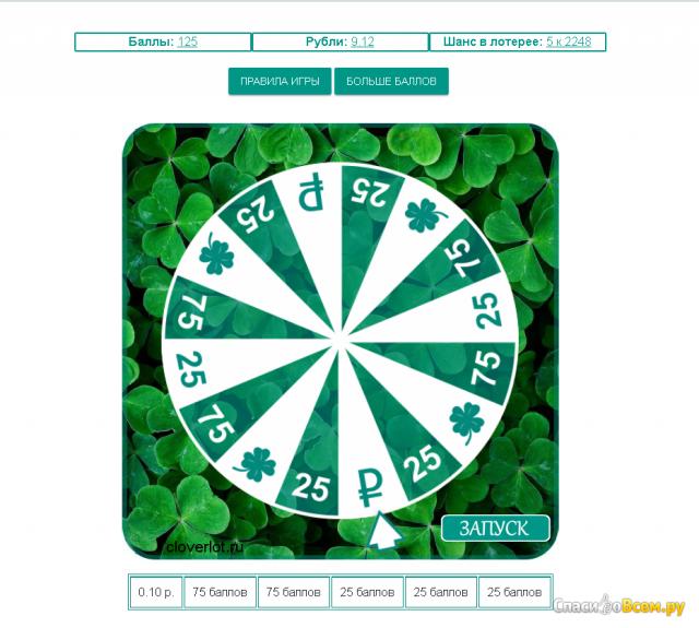 Бесплатная онлайн-лотерея cloverlot.ru