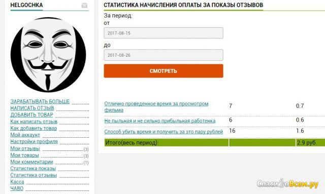 Сайт votziv.ru фото