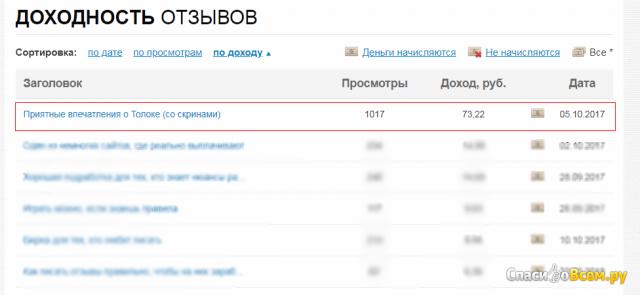 Сайт отзывов СпасибоВсем.ру фото