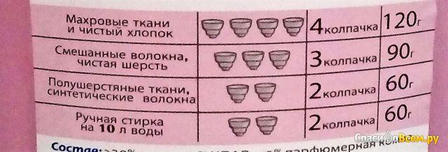 """Кондиционер для белья Ладога """"Райский сон"""" фото"""