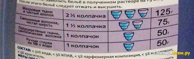 """Кондиционер для белья Ладога """"Блаженство востока"""" фото"""