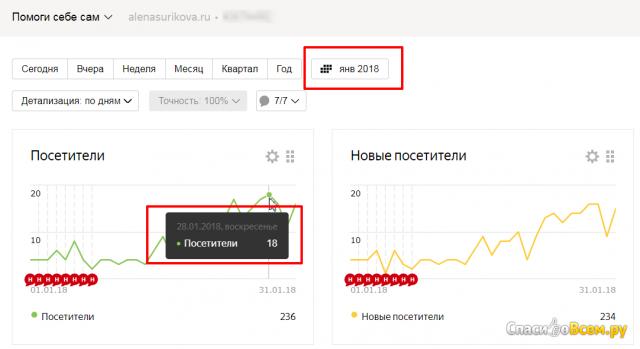 Сервис проверки конкурентов Мутаген mutagen.ru фото