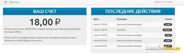 Сайт-опросник surveys.su фото