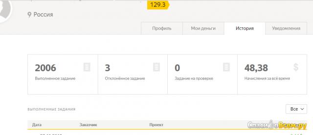 Сайт Яндекс.Толока toloka.yandex.ru фото