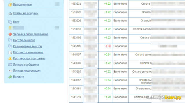 Сайт Neotext.ru фото