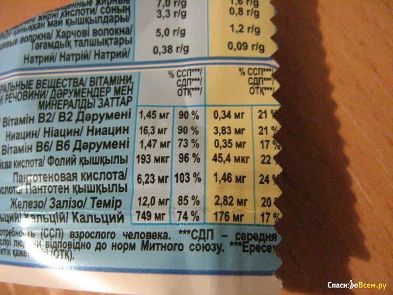 Кремлевская диета edimkaru