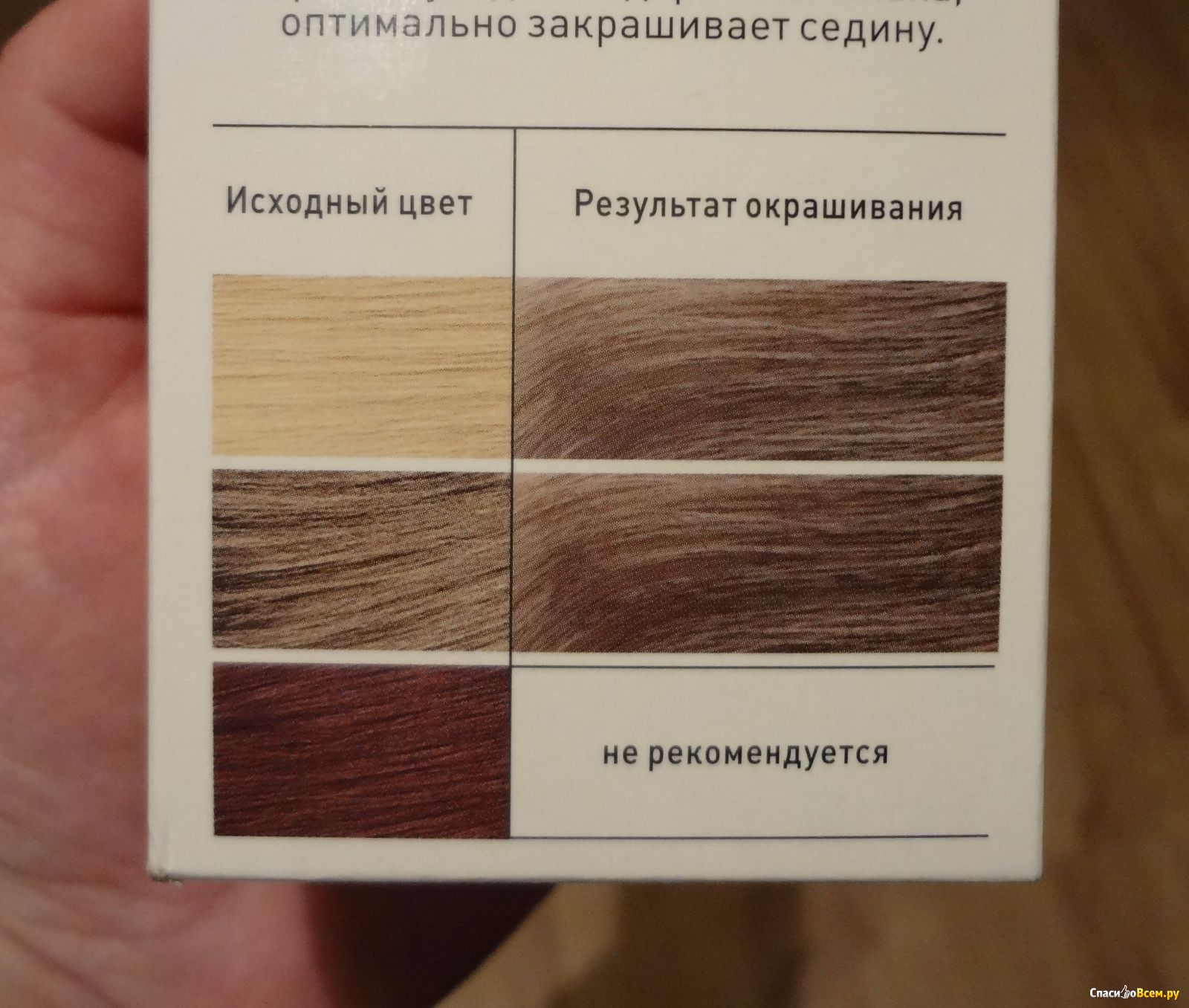 Краска для волос эстель без аммиака палитра цветов фото на волосах