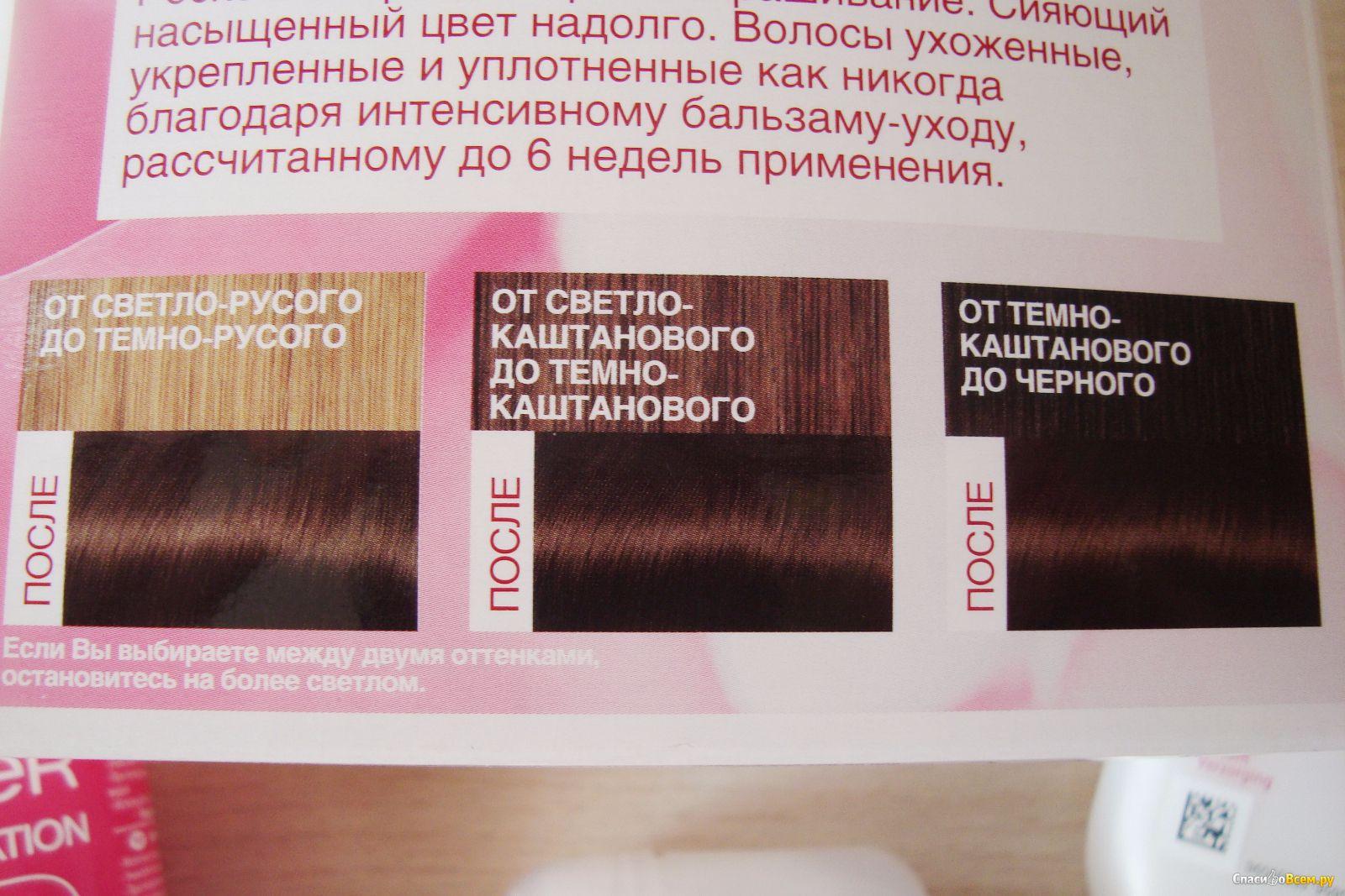Краска для волос свобода гамма палитра цветов фото