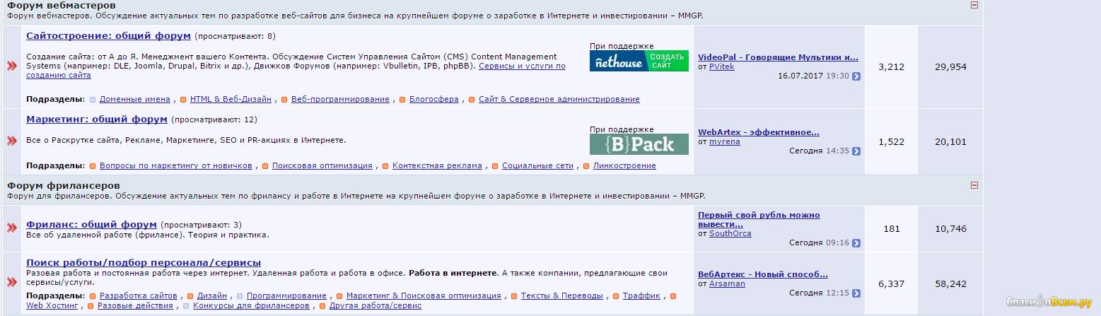 MMGP.ru отзывы