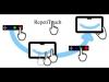 Приложение Repeti Touch Pro