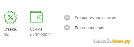 """Вклад """"Побеждай"""" в Сбербанке фото"""