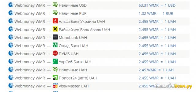 Сайт obmenka.ua фото